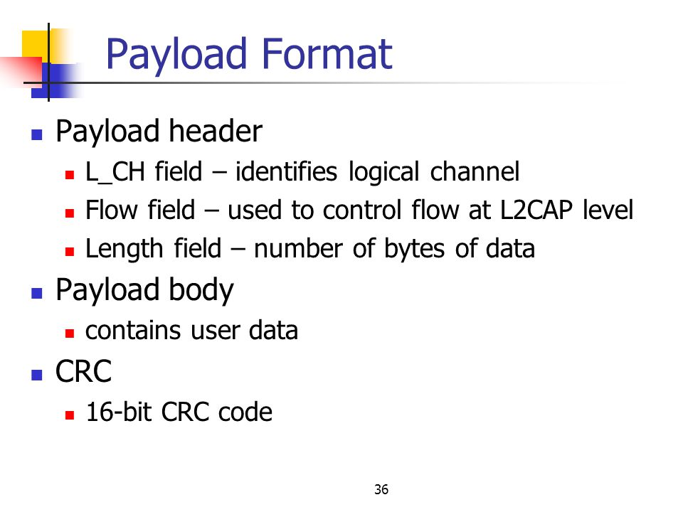 Payload Format Payload header Payload body CRC