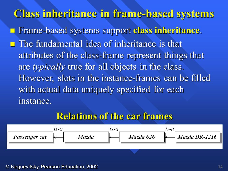 Class inheritance in frame-based systems Relations of the car frames