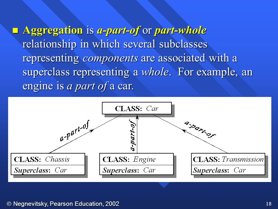 Aggregation is a-part-of or part-whole relationship in which several subclasses representing components are associated with a superclass representing a whole.