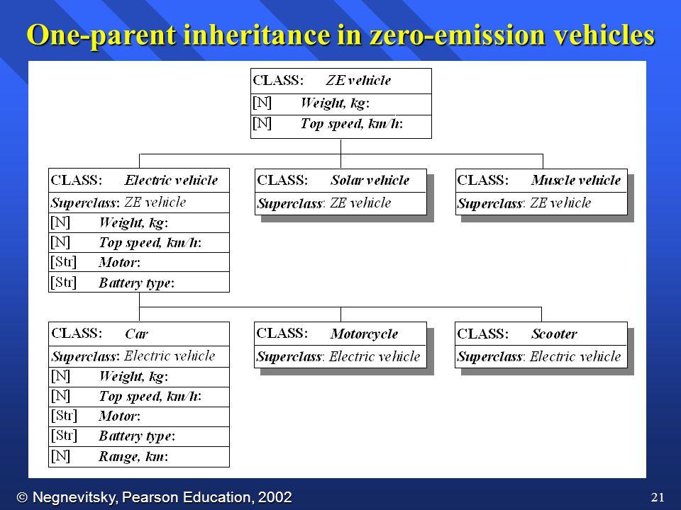 One-parent inheritance in zero-emission vehicles