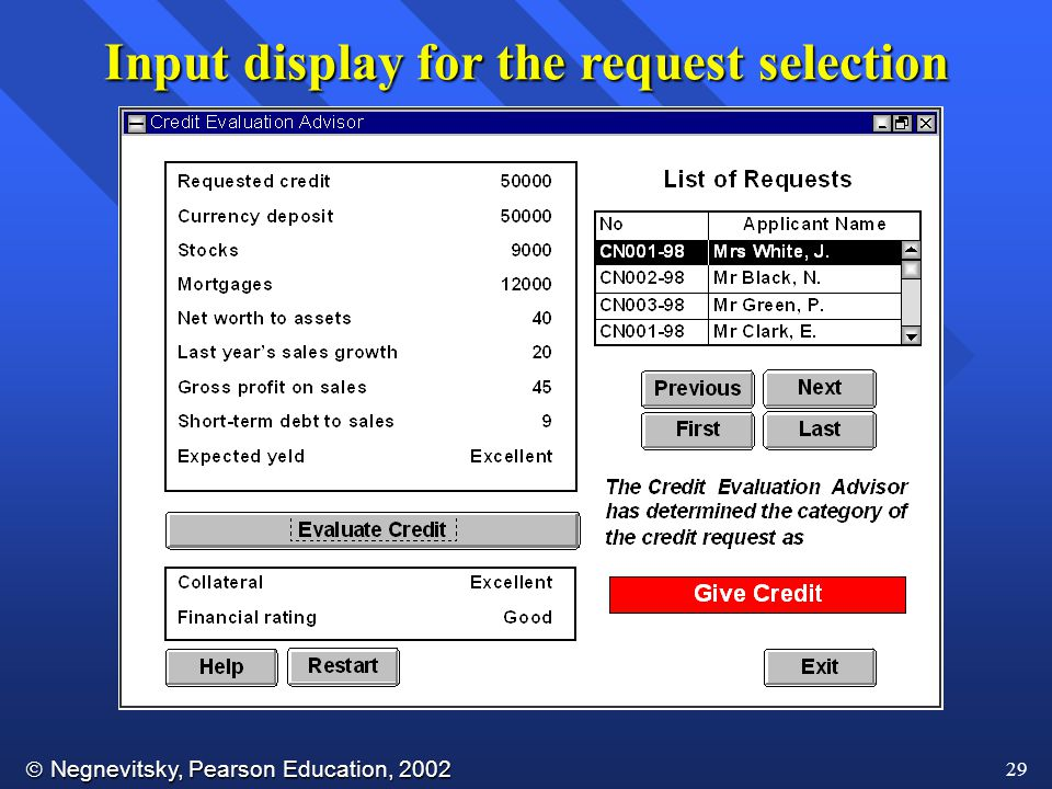 Input display for the request selection