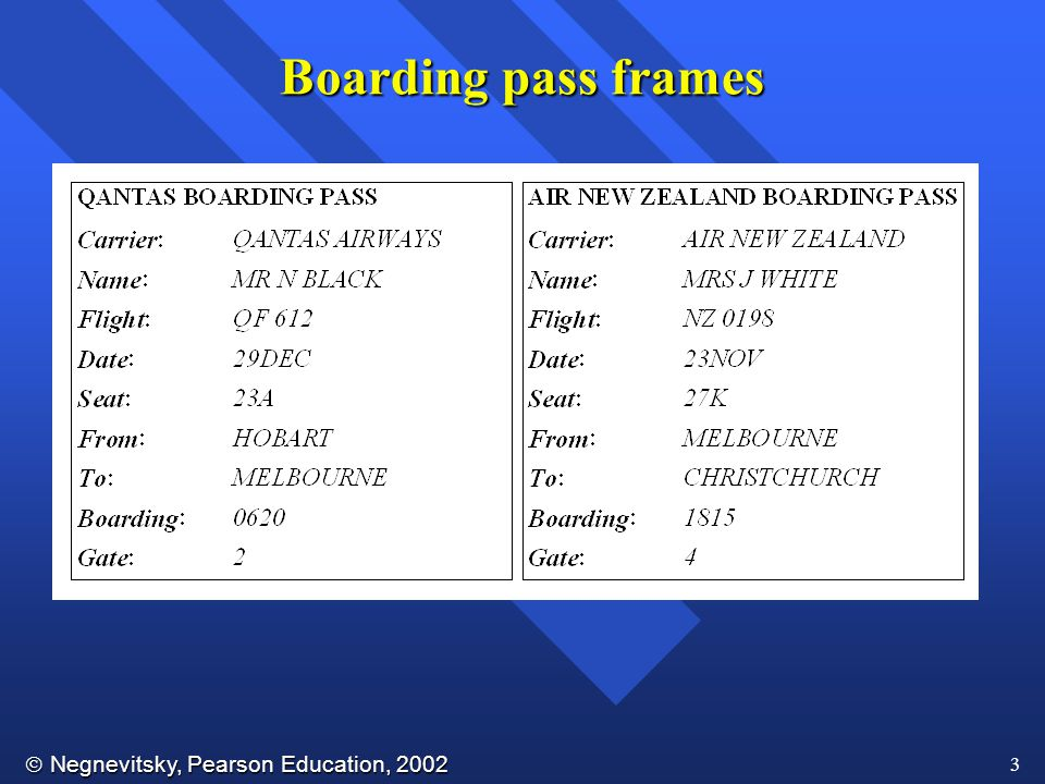 Boarding pass frames