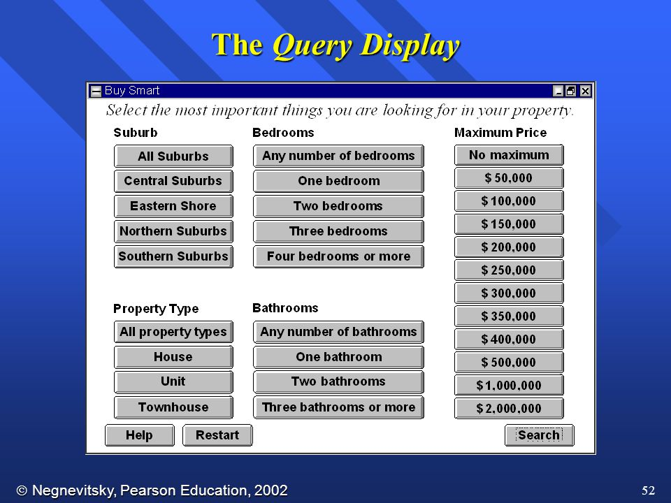 The Query Display