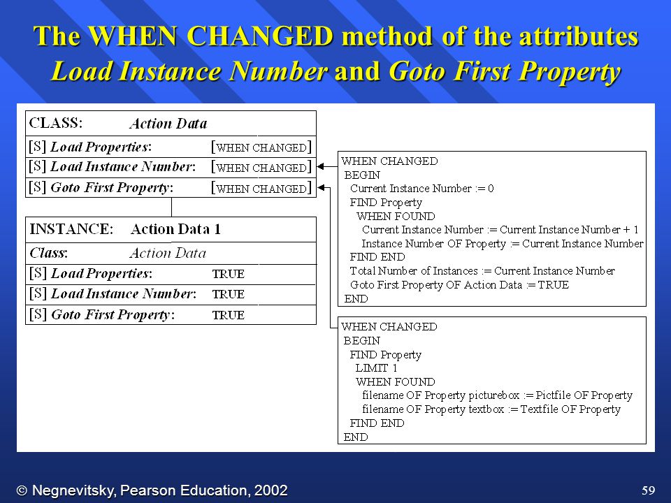 The WHEN CHANGED method of the attributes Load Instance Number and Goto First Property