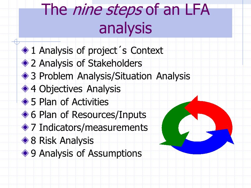 The nine steps of an LFA analysis