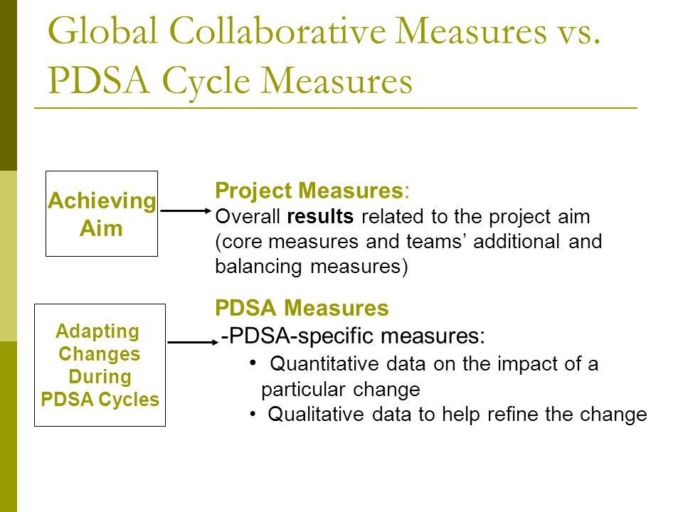 Global Collaborative Measures vs. PDSA Cycle Measures