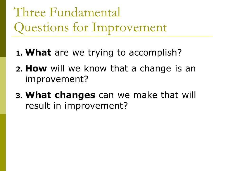 Three Fundamental Questions for Improvement