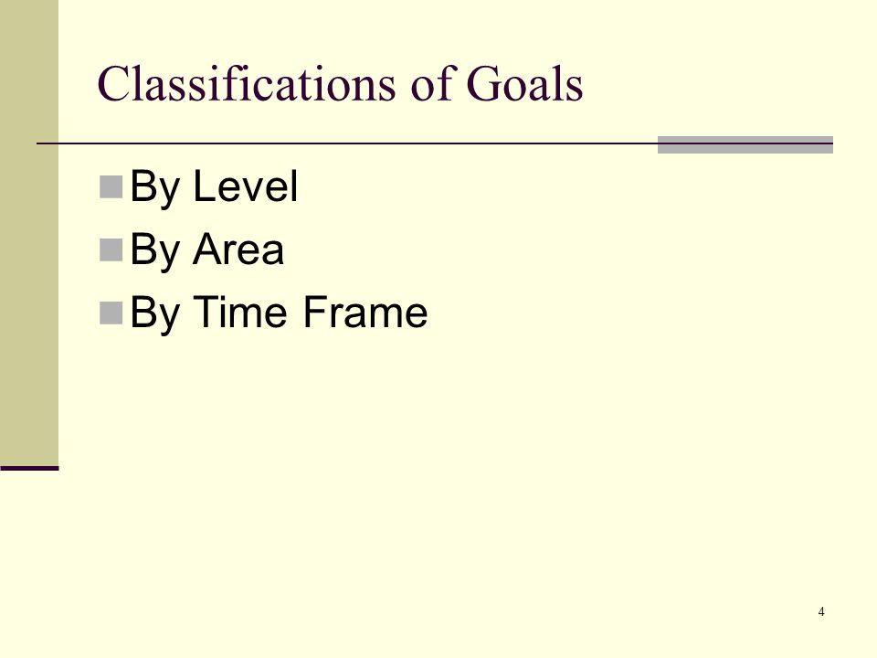 Classifications of Goals