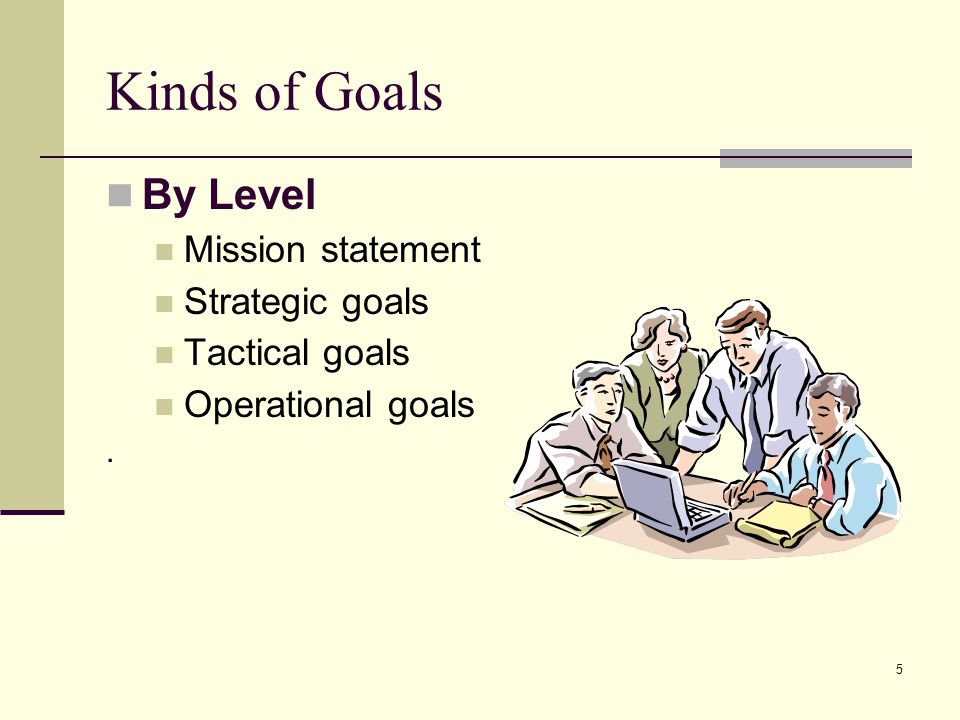 Kinds of Goals By Level Mission statement Strategic goals