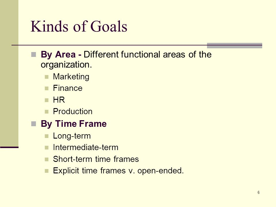 Kinds of Goals By Area - Different functional areas of the organization. Marketing. Finance. HR.