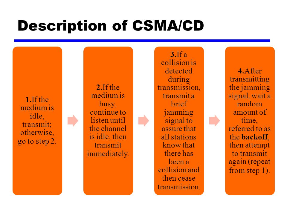 Description of CSMA/CD