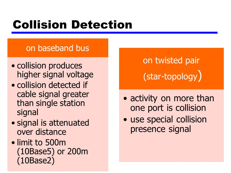 Collision Detection activity on more than one port is collision