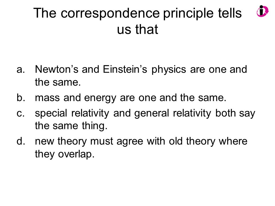The correspondence principle tells us that
