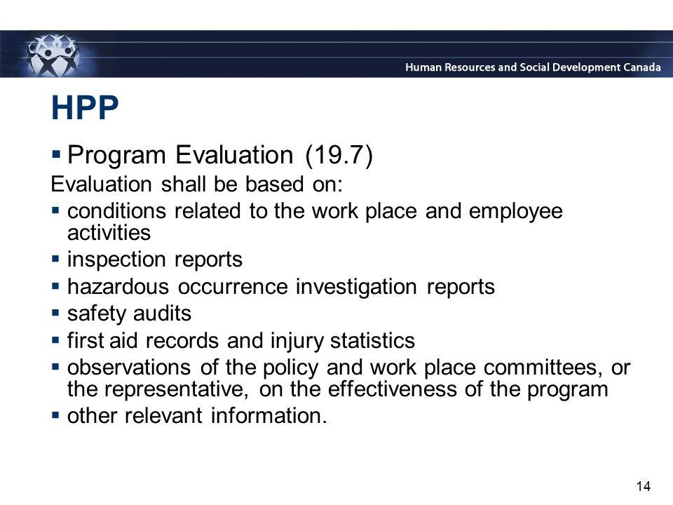 HPP Program Evaluation (19.7) Evaluation shall be based on: