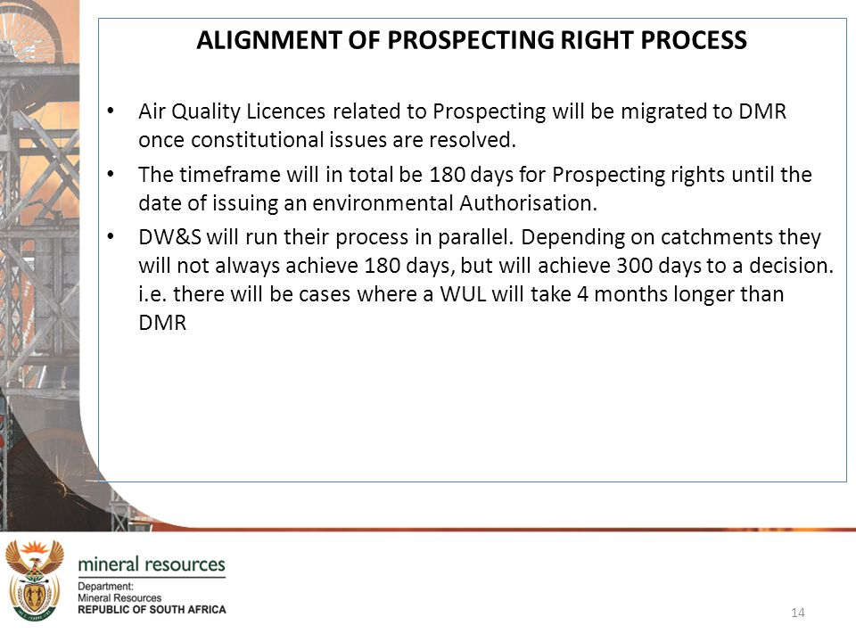 ALIGNMENT OF PROSPECTING RIGHT PROCESS