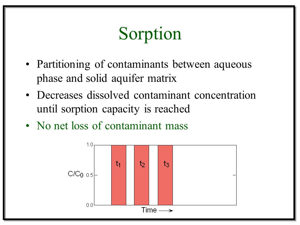 Sorption Partitioning of contaminants between aqueous phase and solid aquifer matrix.