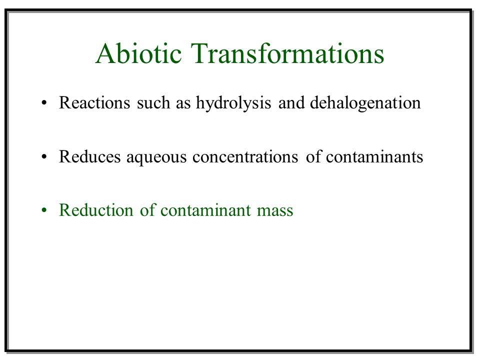 Abiotic Transformations