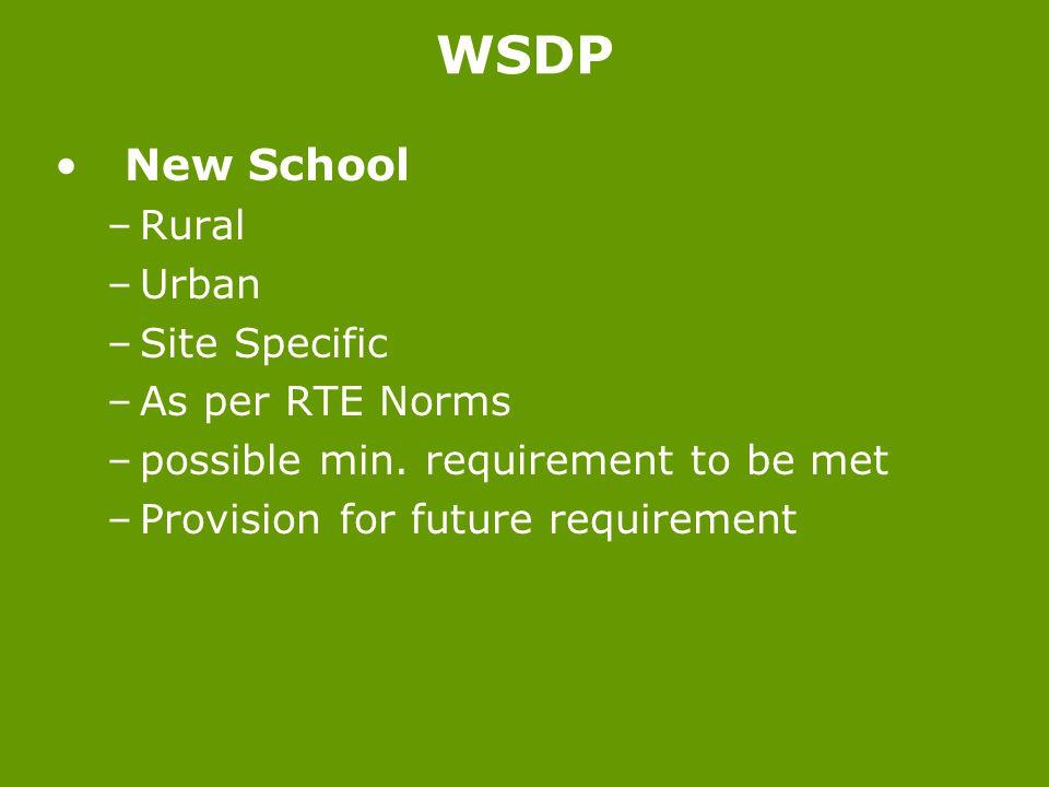 WSDP New School Rural Urban Site Specific As per RTE Norms
