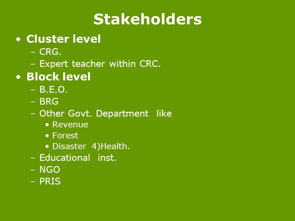 Stakeholders Cluster level Block level CRG. Expert teacher within CRC.