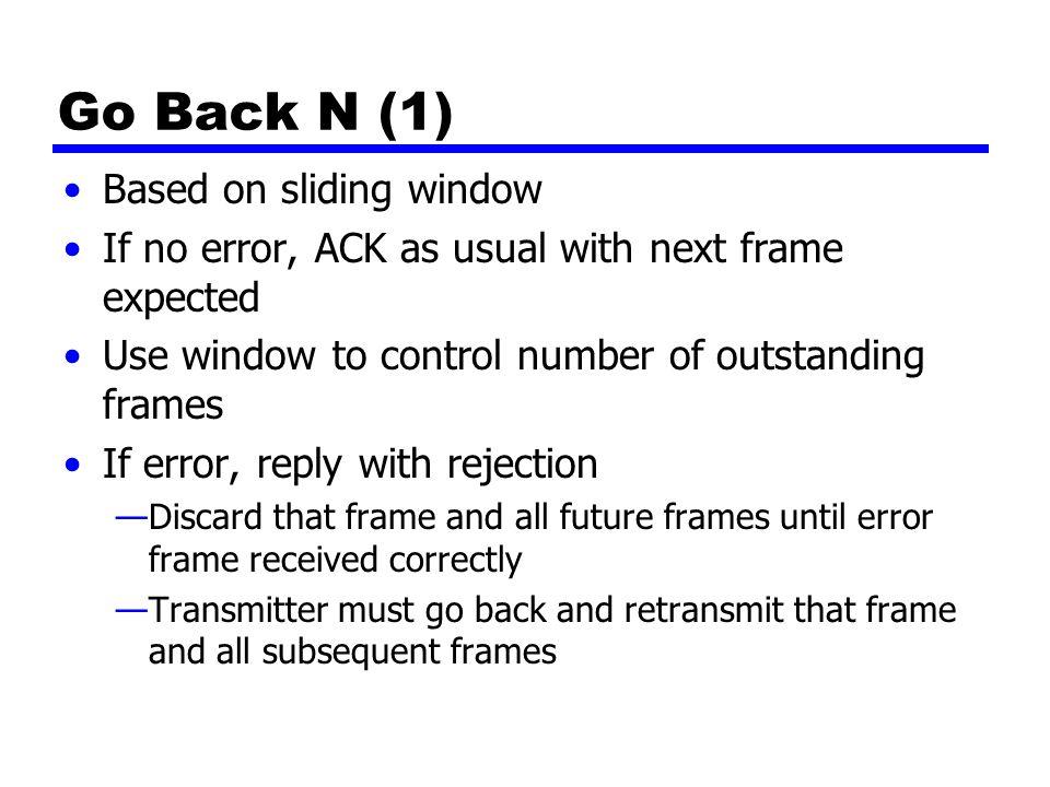 Go Back N (1) Based on sliding window