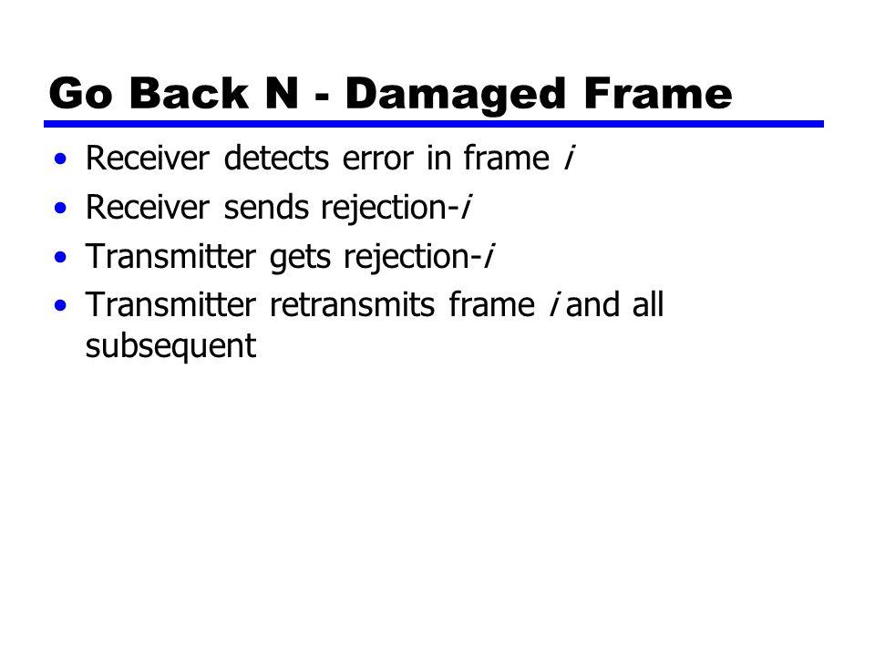 Go Back N - Damaged Frame