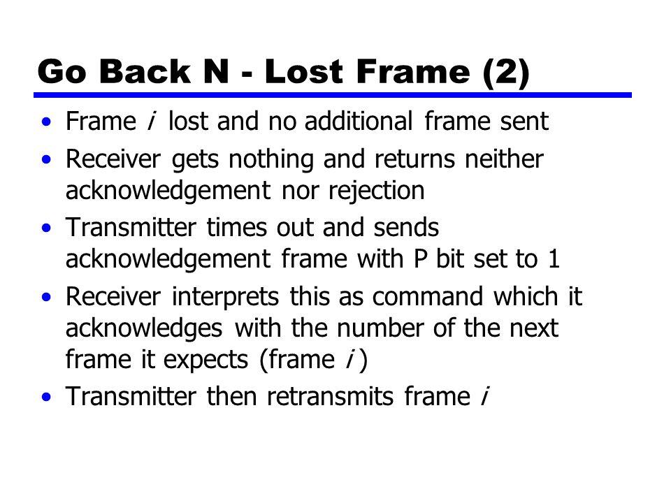 Go Back N - Lost Frame (2) Frame i lost and no additional frame sent