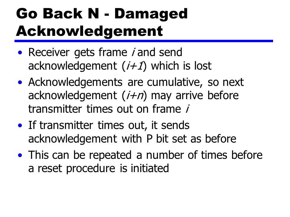 Go Back N - Damaged Acknowledgement