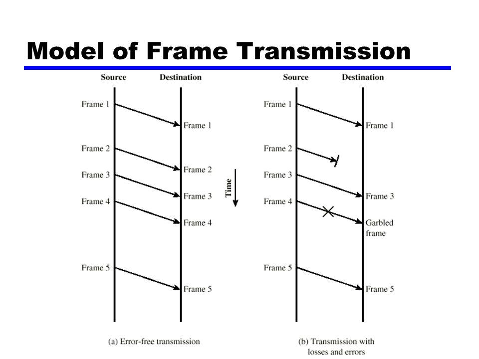 Model of Frame Transmission