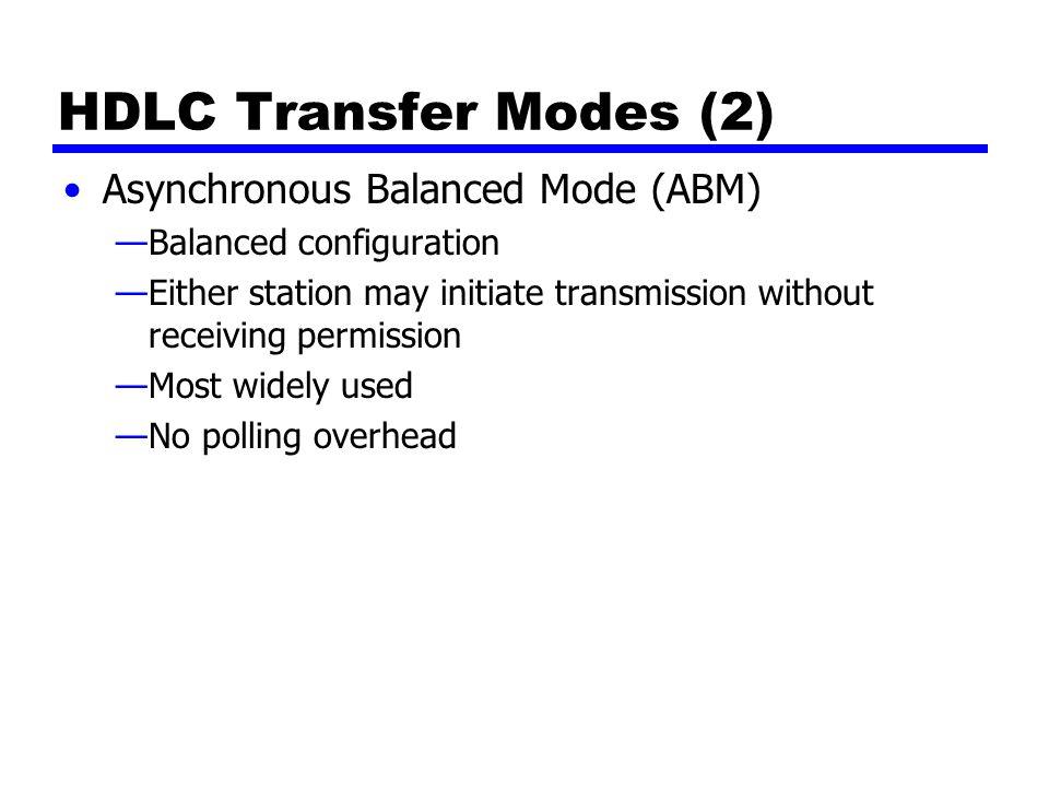 HDLC Transfer Modes (2) Asynchronous Balanced Mode (ABM)