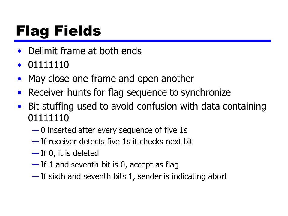 Flag Fields Delimit frame at both ends 01111110