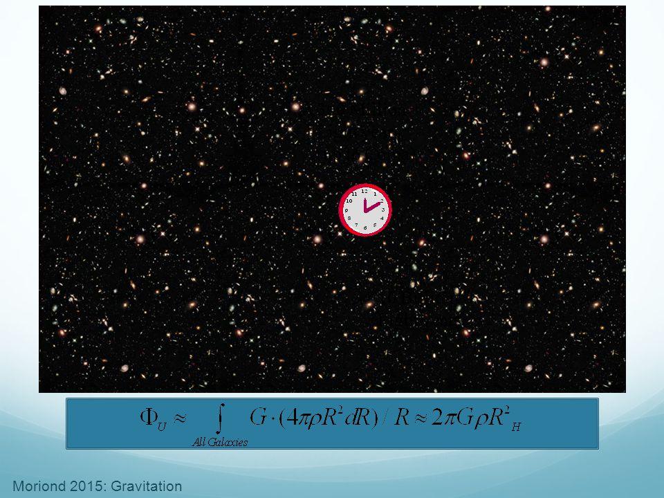 300 Million Light years (up to Coma) 10 Billion Light years