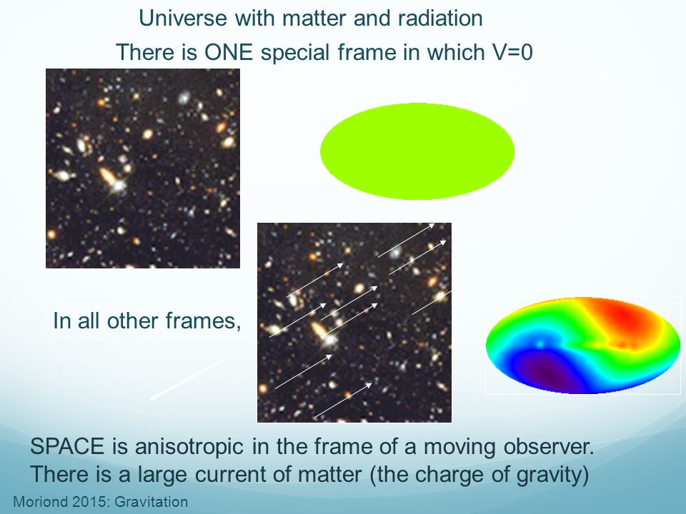 Universe with matter and radiation