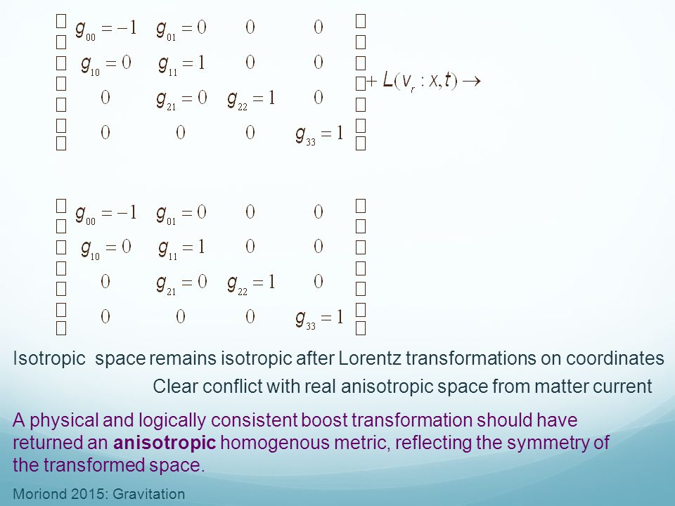 Isotropic space remains isotropic after Lorentz transformations on coordinates