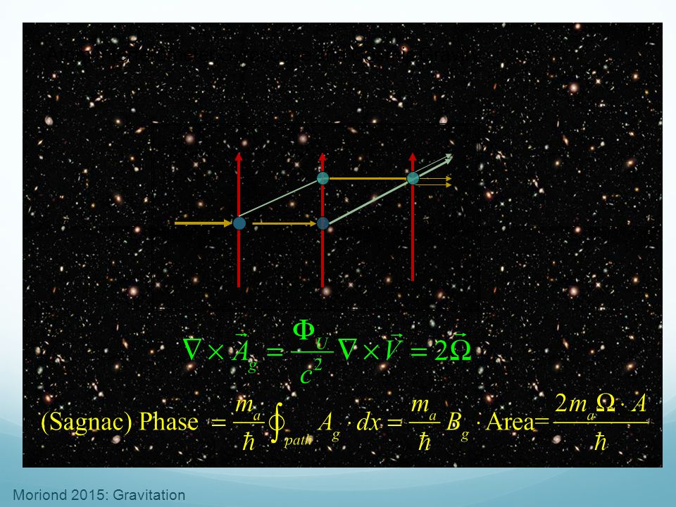Atom Interferometer Gyroscope and Cosmic Gravity