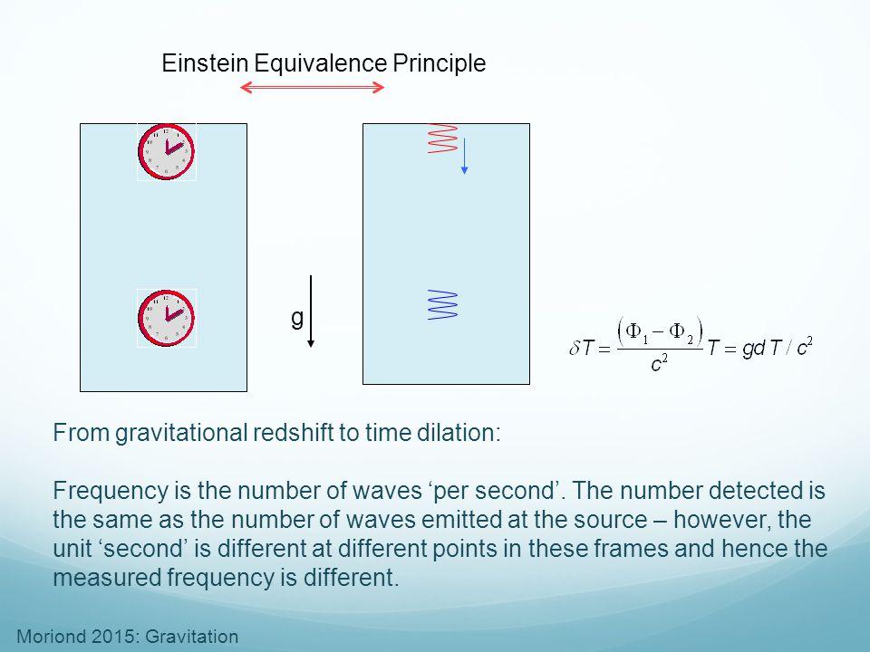 Einstein Equivalence Principle