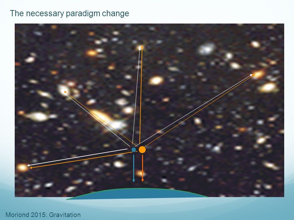 The necessary paradigm change