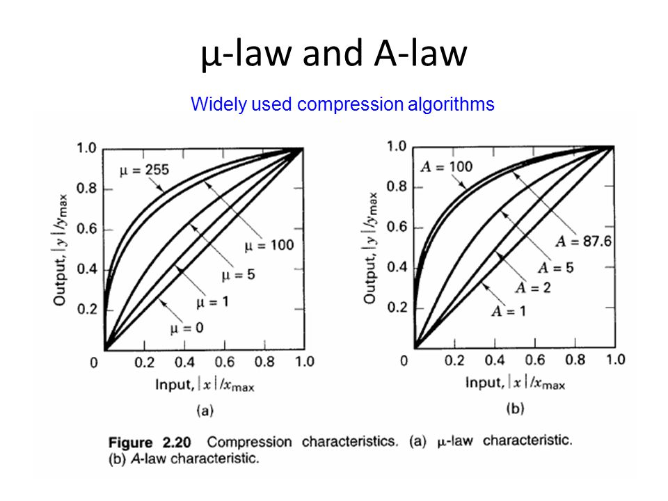 µ-law and A-law Widely used compression algorithms