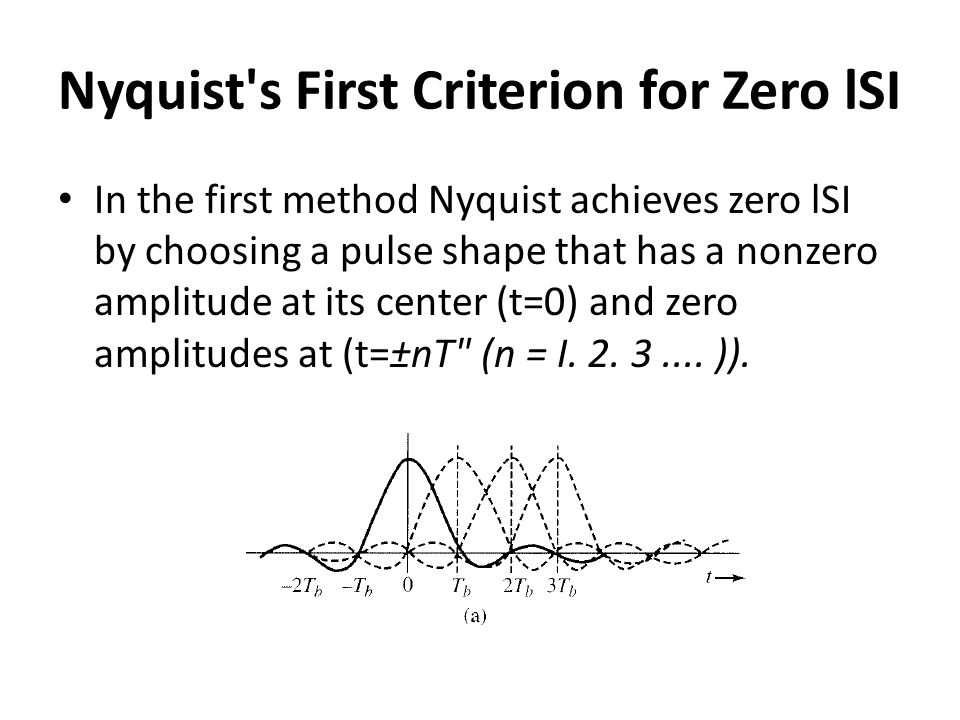 Nyquist s First Criterion for Zero lSI