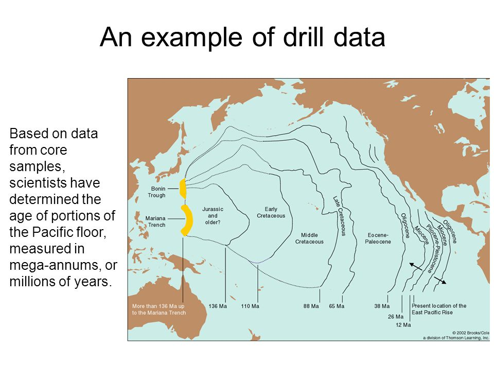 An example of drill data
