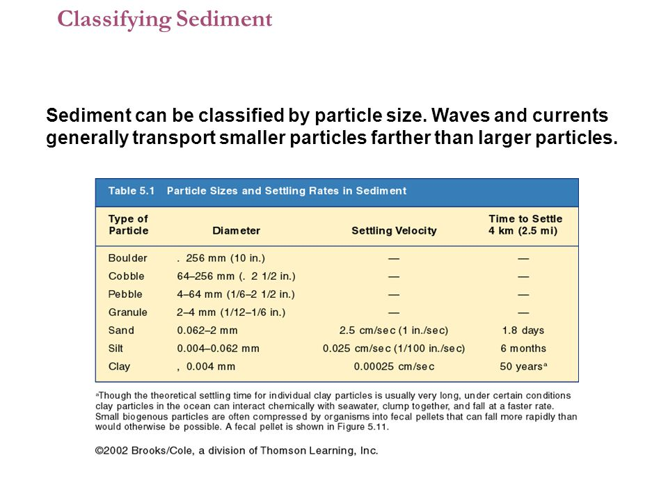 Classifying Sediment