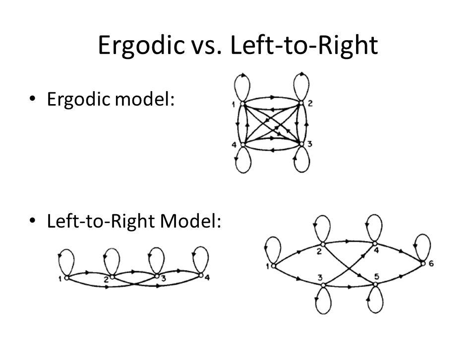 Ergodic vs. Left-to-Right