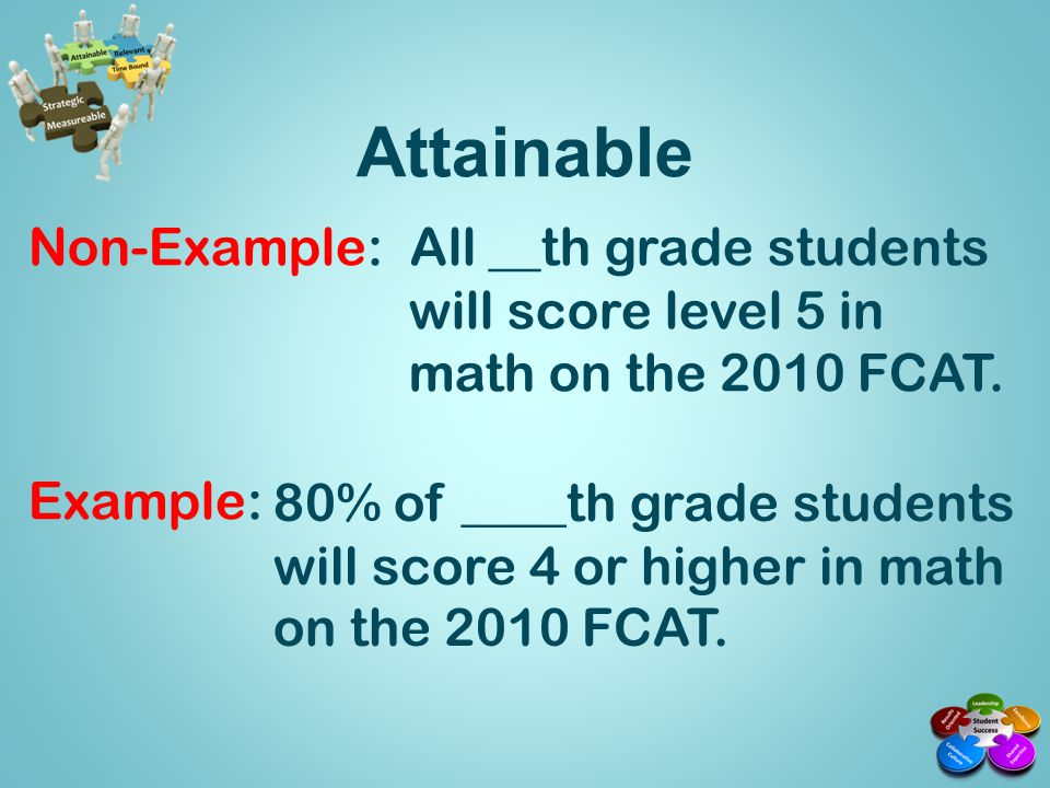 Attainable Non-Example: All __th grade students will score level 5 in math on the 2010 FCAT.