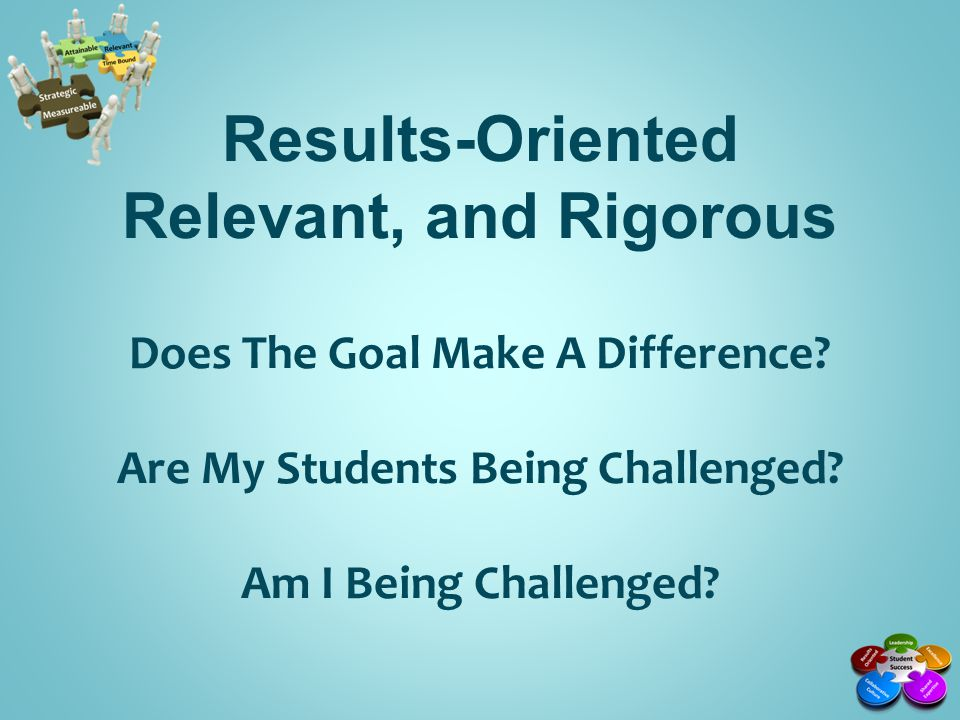 Does The Goal Make A Difference Are My Students Being Challenged