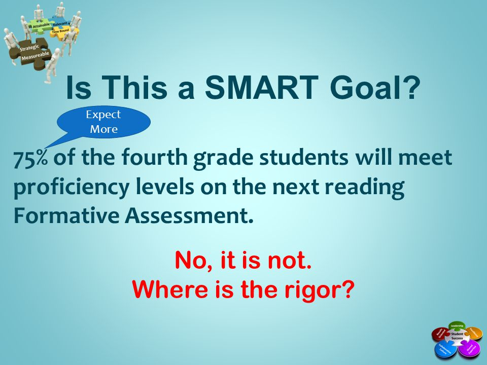 Is This a SMART Goal 75% of the fourth grade students will meet proficiency levels on the next reading Formative Assessment.