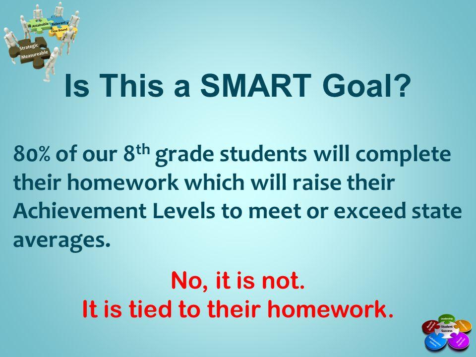 It is tied to their homework.