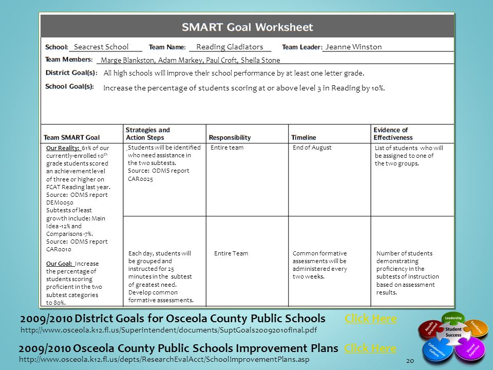 2009/2010 District Goals for Osceola County Public Schools Click Here