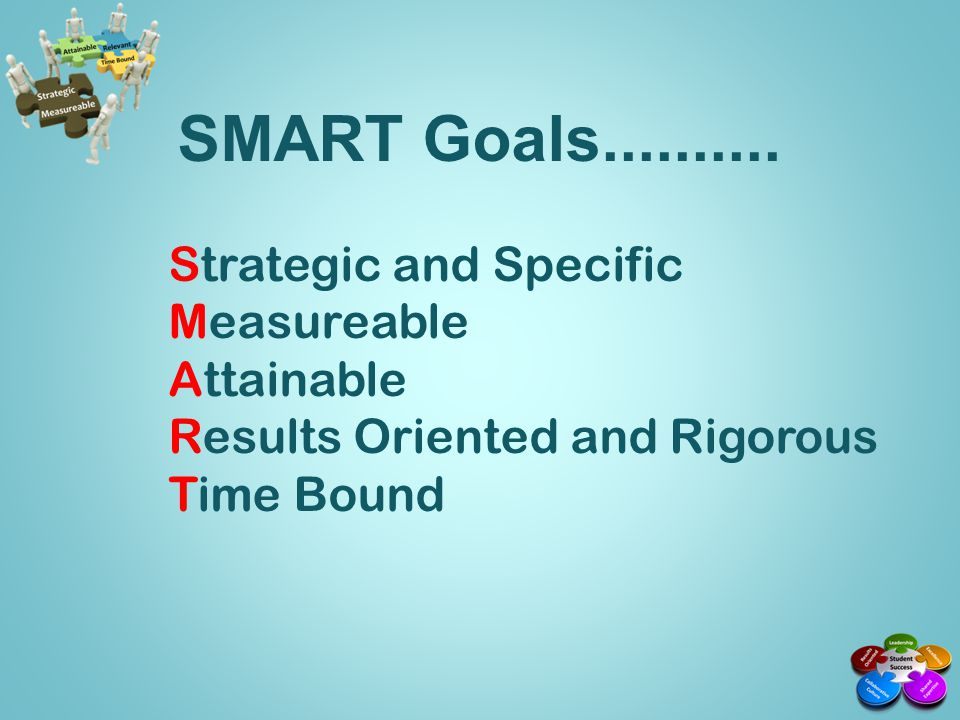 SMART Goals.......... Strategic and Specific Measureable Attainable