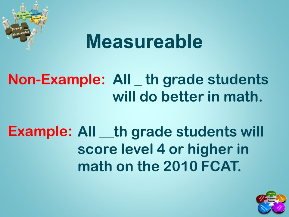 Measureable Non-Example: All _ th grade students will do better in math. Example: