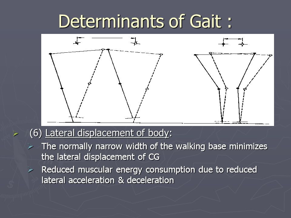 Determinants of Gait : (6) Lateral displacement of body: