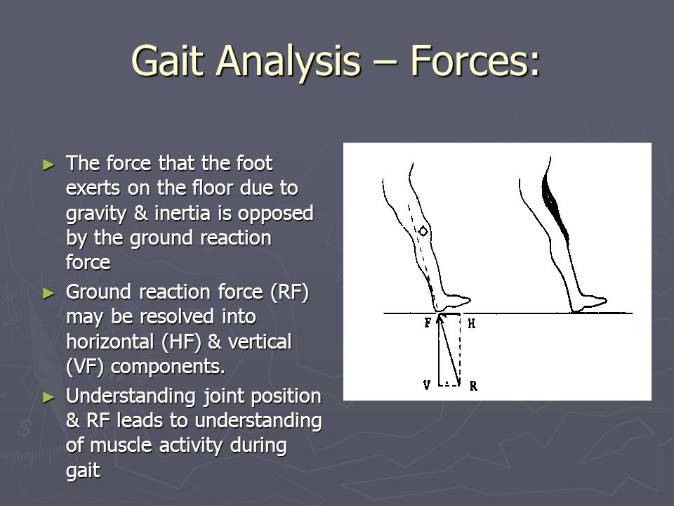Gait Analysis – Forces: